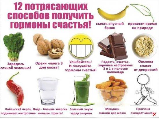 Гормоны счастья - эндорфин, серотонин, дофамин